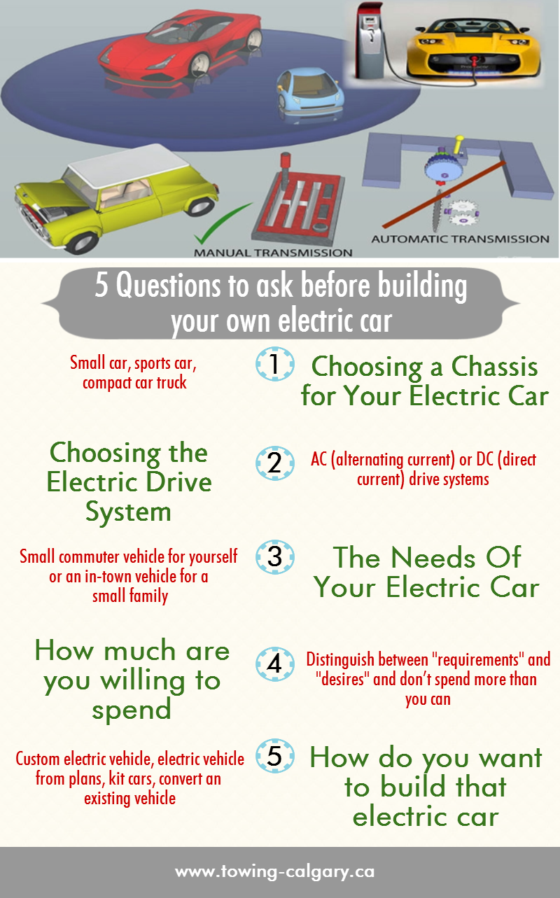 5 Questions to Ask Before Building Your Own Electric Car