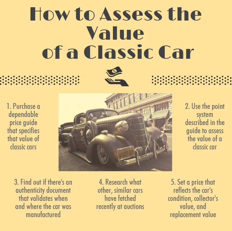 How to Assess The Value of a Classic Car