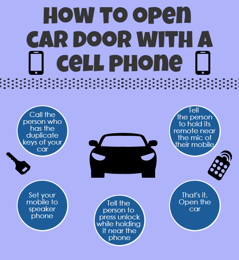 ... Phone How To Open A Car Door With Cell
